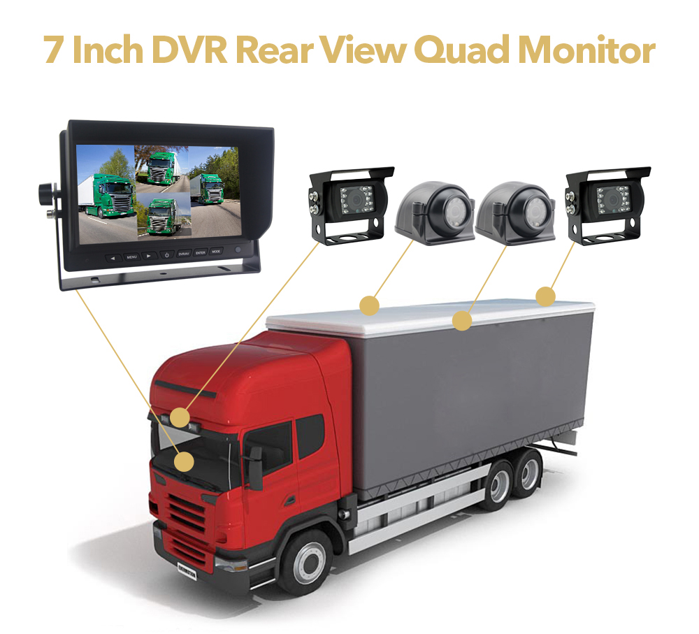 reversing set monitor for 4 cameras and 128GB DVR